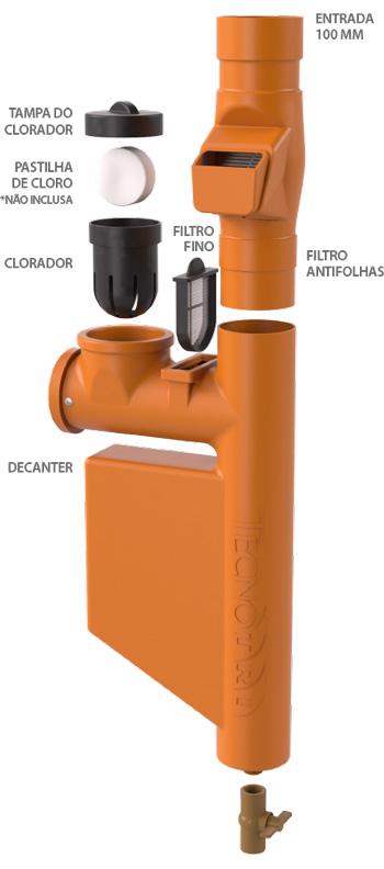 Captação de Água da Chuva- A Importância de Usar o Filtro na Cisterna