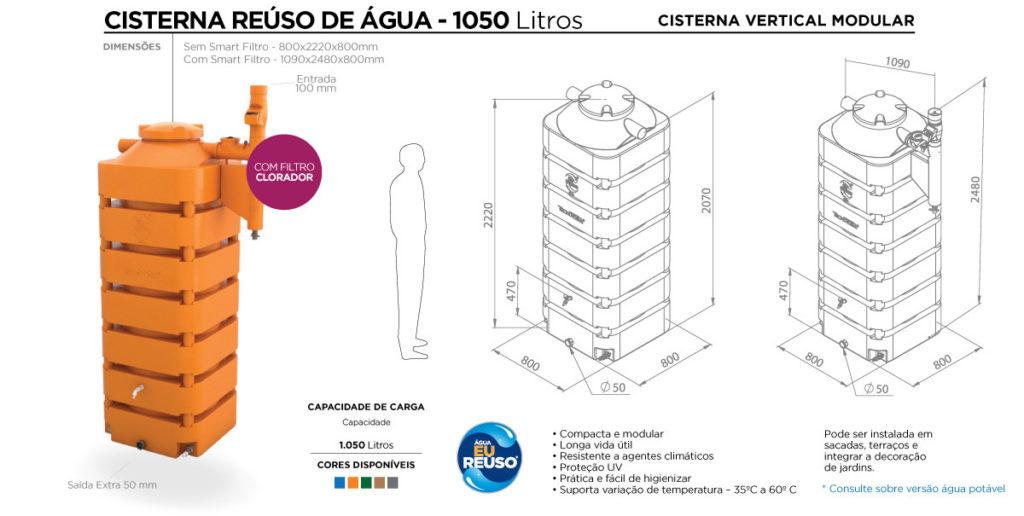 cisterna reúso de água 1050l